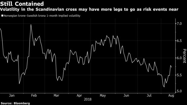 瑞典大选风险或将远超投资者预想