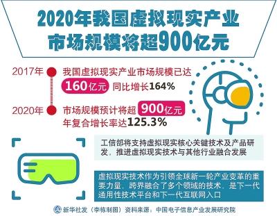 中国网民首超8亿 人均周上网时长是2014年来最高