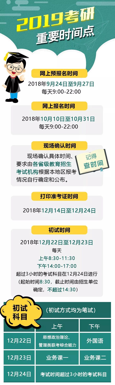 2019考研时间 2018年12月22日至12月23日