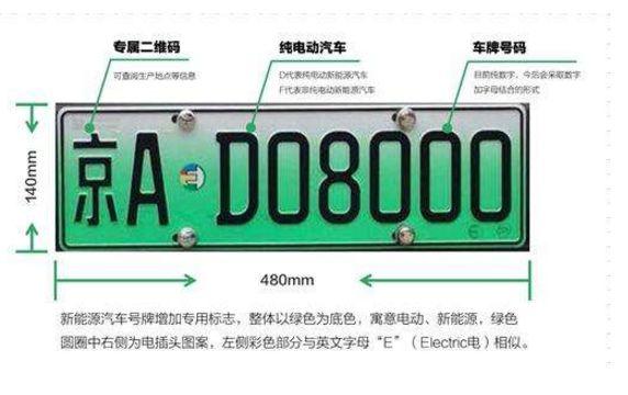 北京新能源汽车摇号规则