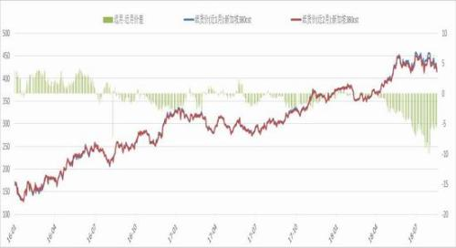 原油市场走弱 国内燃料油期货跌幅较大