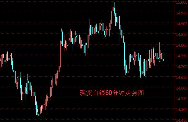 最新白银ETF持仓量与上日持平(2018年8月30日)
