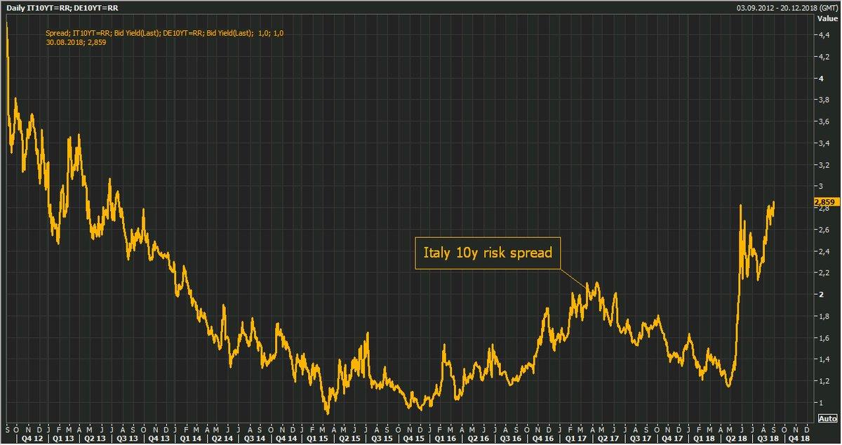 欧元今日或有一劫 恐大跌逾百点