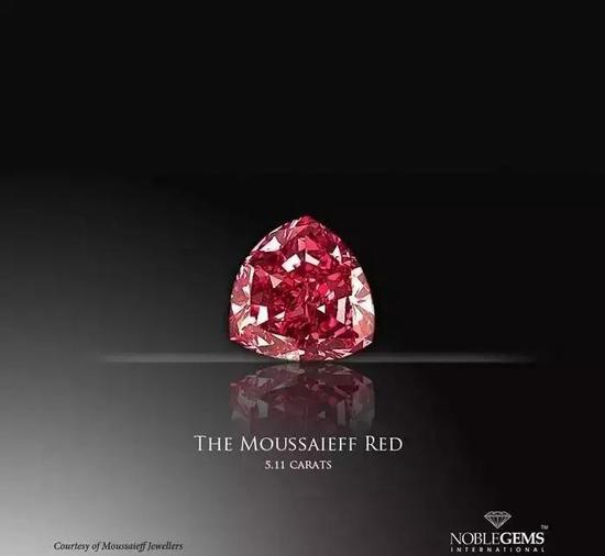 常见的彩钻都有哪些