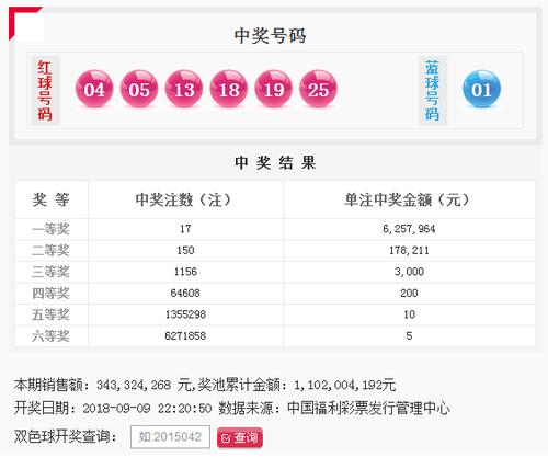 双色球105期:头奖17注625万 奖池11.02亿