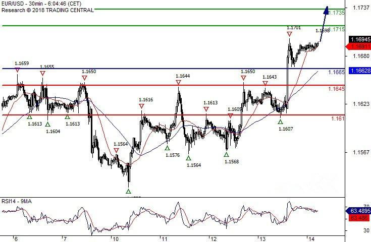 欧元英镑日元最新交易策略