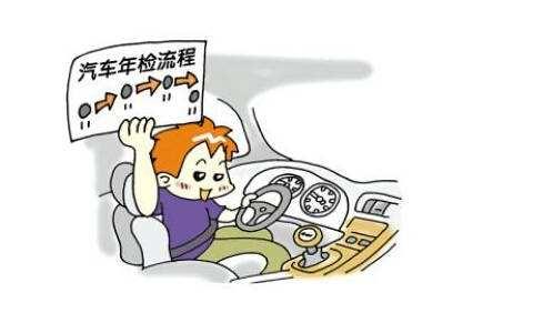 人保财险网点:6年以内的家庭自用车的车险、年检可一站式办理
