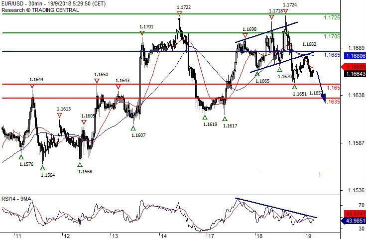欧元英镑日元日内最新交易策略