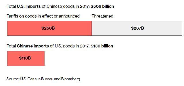 时间在中国这边 特朗普贸易优势丧失?