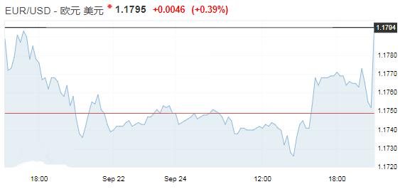德拉基称潜在通胀出现回升