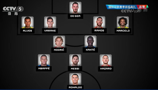 fifa11人最佳阵容公布 梅西C罗均有入选