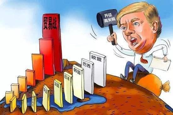 贸易冲突若升级 或将引发经济衰退