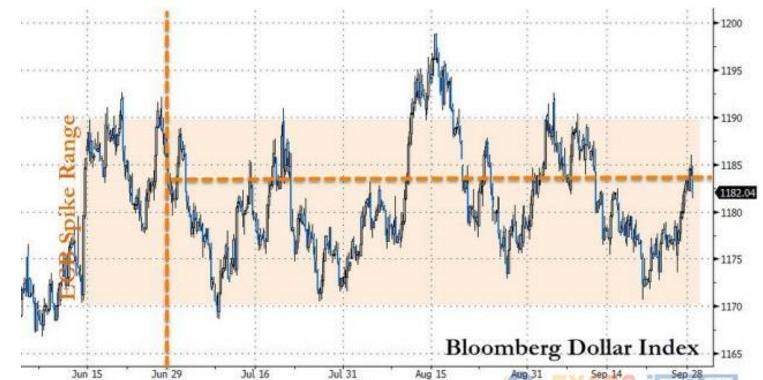 10月1日外汇市场交易提醒