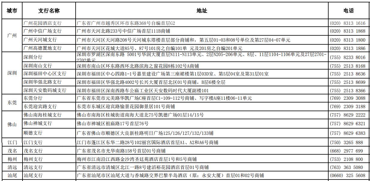 汇丰京东铂金会员联名卡——免年费双倍积分,送3个月铂金会员