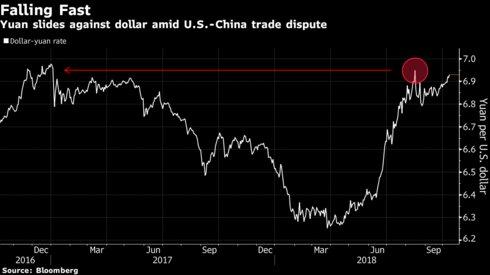 美国下周或将中国列为汇率操纵国?