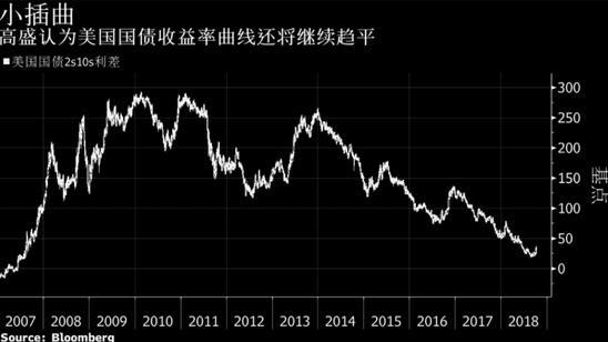 贸易保护主义可能损及日本经济增长
