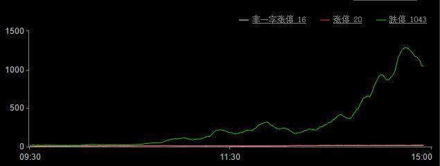 今日股市涨停板分析(2018年10月11日)