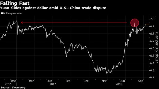 美国财政部文件显示并未将中国列为汇率操纵国