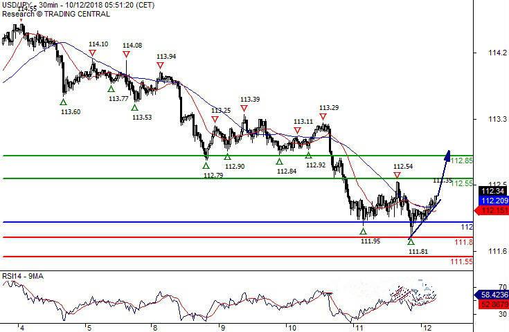 欧元 英镑和日元最新交易策略