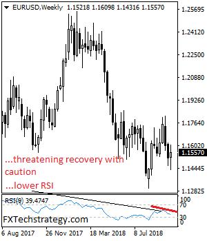 意大利关键时刻来临 欧元/美元前瞻