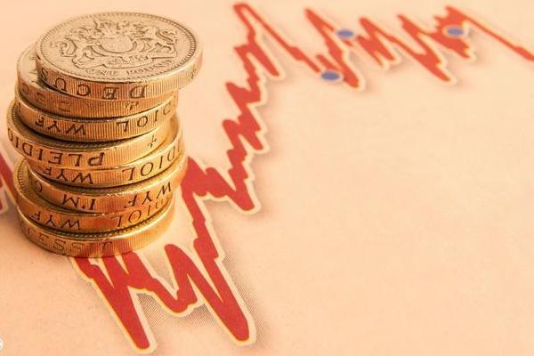 现货黄金如预期上涨 晚间金价走势分析