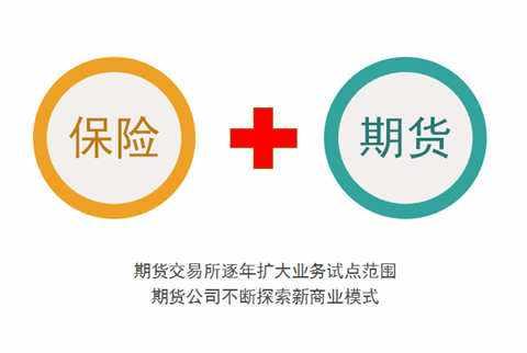 """郑商所支持的云南白糖""""保险+期货""""试点项目已于近期成功出单"""