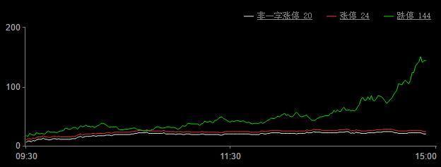 今日股市涨停板分析£¨2018年10月18日£©