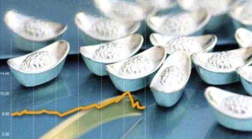 现货白银温和承压于14.57美元水平附近 银价走势较为震荡