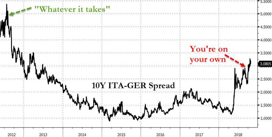 德拉基成欧元杀手 美国GDP今晚压轴登场