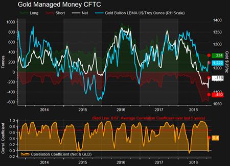 分析师称白银价格上涨只是时间问题