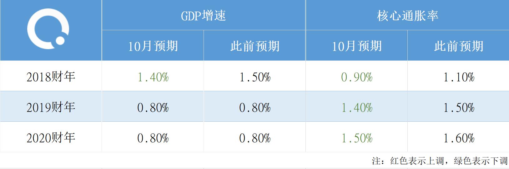 美元兑日元短线波动不大