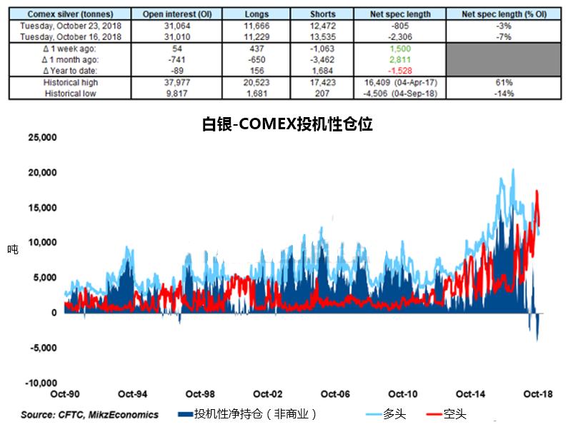 分析师称宏观因素利好 未来银价将大涨!
