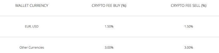 Neteller推出针对莱特币(LTC)的买卖合约