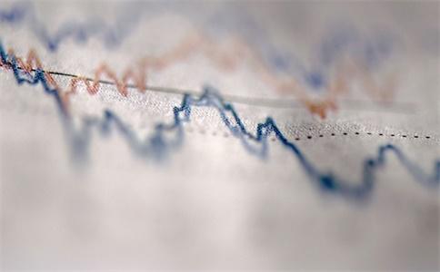 相对强弱指标RSI在白银价格分析中如何运用