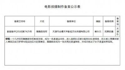 崔永元电影立项 《磊磊是冠军》确认同意拍摄