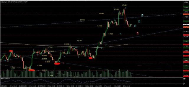 欧元 英镑 日元 澳元最新日内交易分析