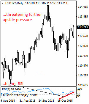 美元/日元最新一周走势预测