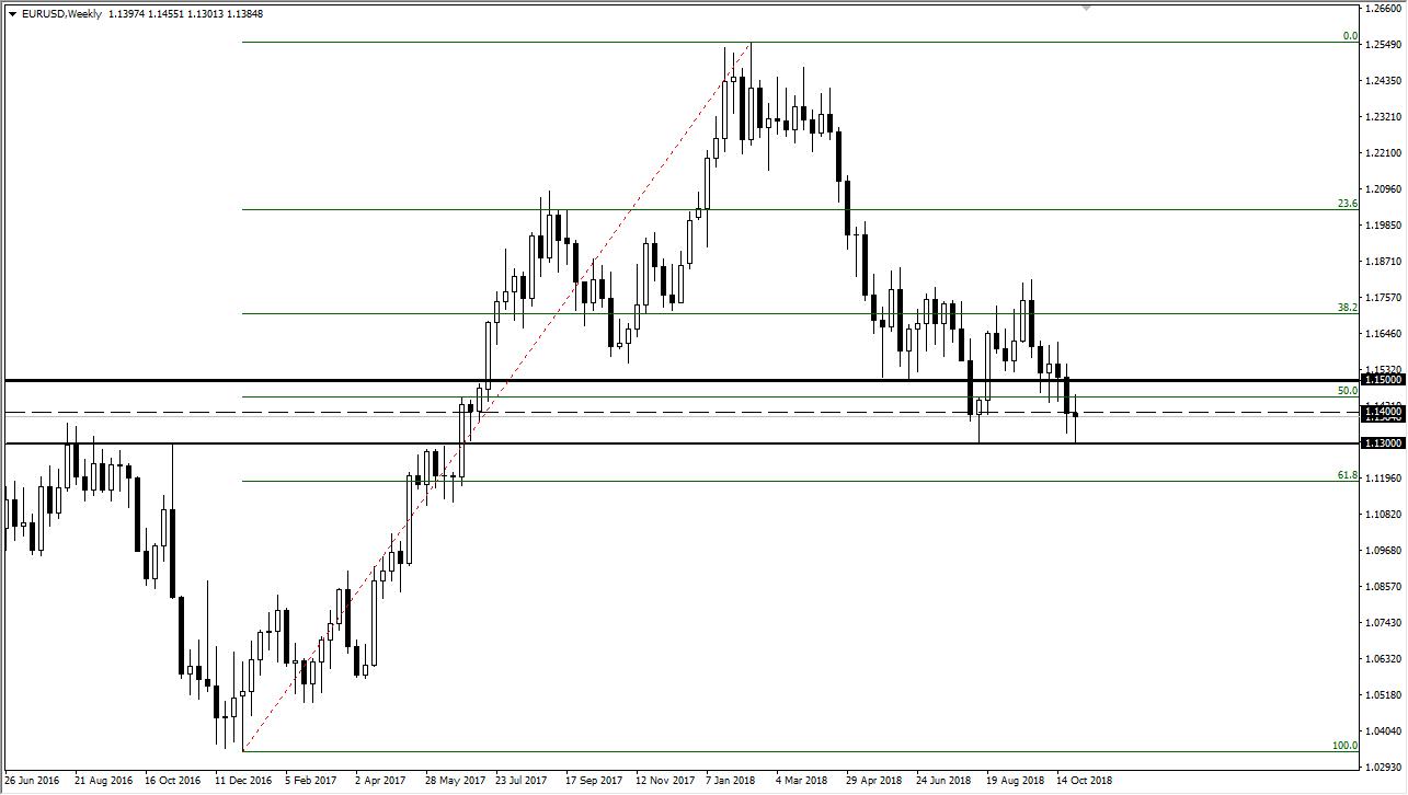 欧元 日元 澳元最新走势预测