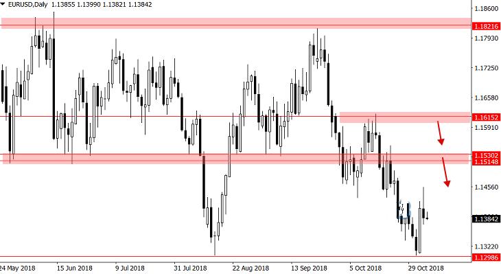欧元 日元及纽元最新交易策略