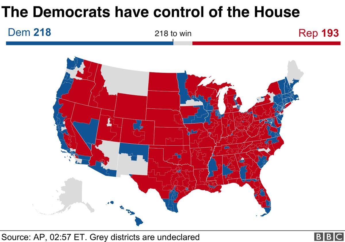 共和党输掉众议院 迎来分裂国会