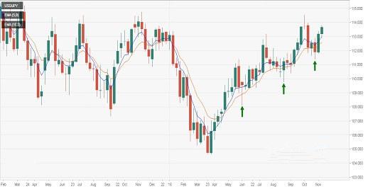 未来日元或大幅升值