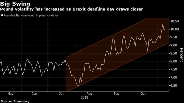 英镑或将迎来大涨幅