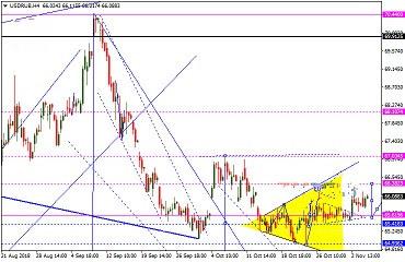 欧元 英镑 日元等最新走势预测
