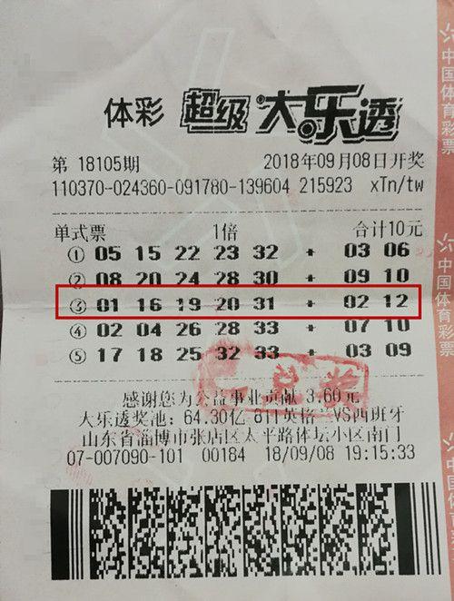 山东淄博大叔险些错失大乐透奖金17万余元