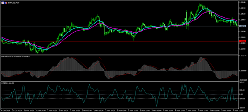 欧元 日元 纽元最新走势分析