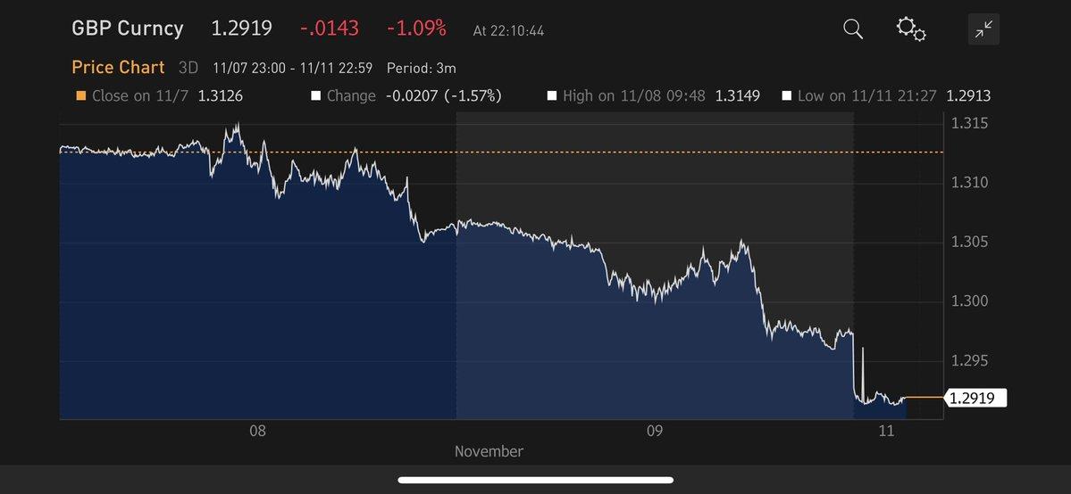 英镑本周低开 英国多位内阁大臣或辞职