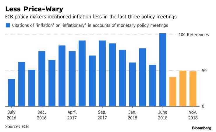 欧洲央行或下调对欧元区经济增速的预期