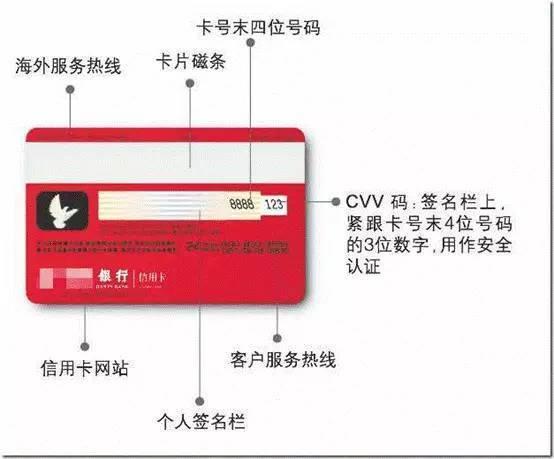 贝阙卡行:普及一下信用卡cvv2码的相关知识30 作者:厦门微辰金服 帖子ID:907