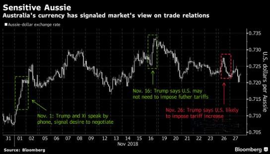 美元多头小心!G20峰会恐酝酿重大风险