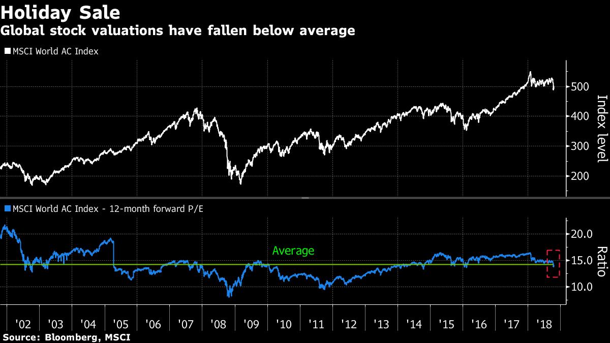 分析师转变态度对市场走势表示乐观